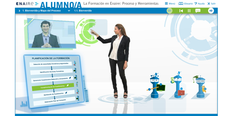 e-Learning a Medida