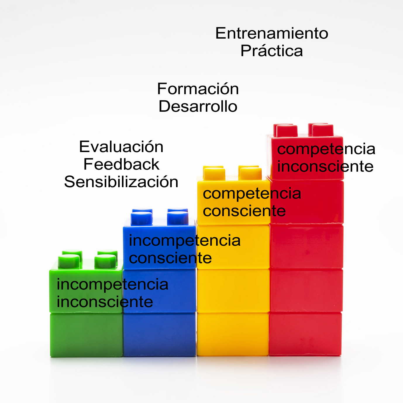Colorful stacked toy building blocks.